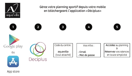 Application mobile Aqua'Villa